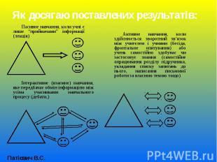 """Пасивне навчання, коли учні є лише """"приймачами"""" інформації (лекція) Пасивне навч"""