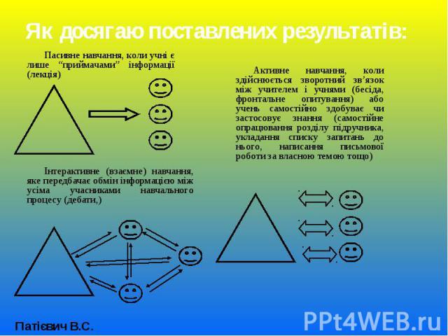 """Пасивне навчання, коли учні є лише """"приймачами"""" інформації (лекція) Пасивне навчання, коли учні є лише """"приймачами"""" інформації (лекція)"""