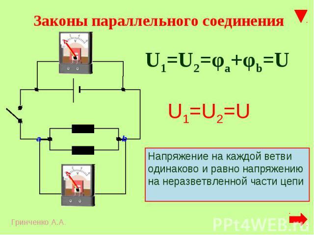 Напряжение на каждой ветвиодинаково и равно напряжениюна неразветвленной части цепи