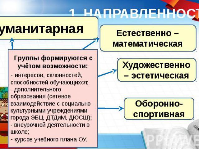 1. НАПРАВЛЕННОСТЬ