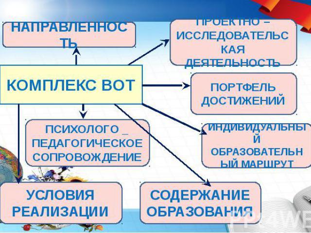 КОМПЛЕКС ВОТ