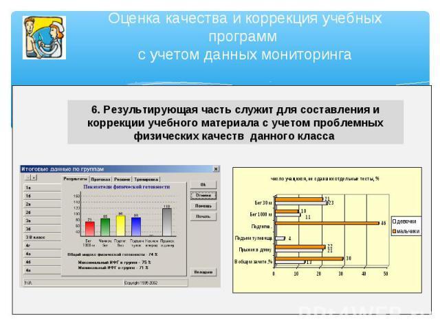 6. Результирующая часть служит для составления и коррекции учебного материала с учетом проблемных физических качеств данного класса