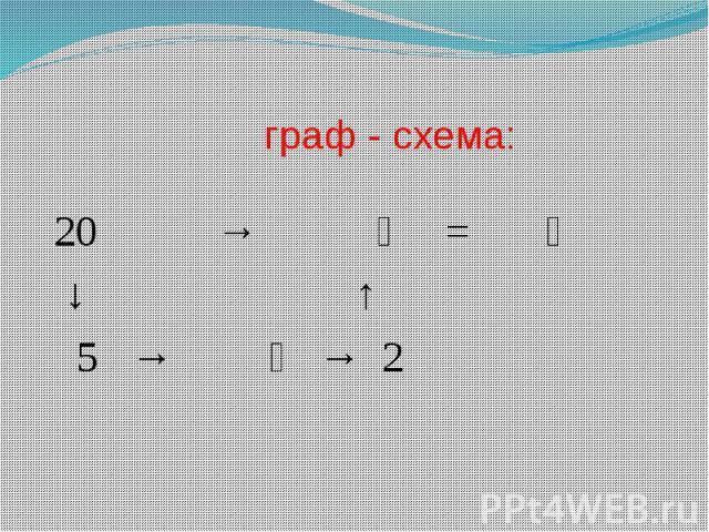 граф - схема: 20 → = ↓ ↑ 5 → → 2