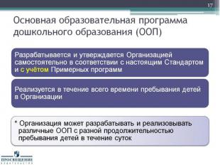 Основная образовательная программа дошкольного образования (ООП)