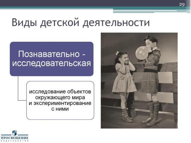 Виды детской деятельности