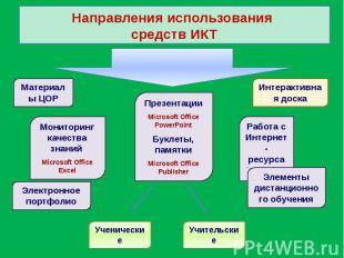 Направления использования средств ИКТ