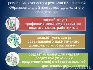 Требования к условиям реализации основной Образовательной программы дошкольного