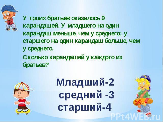 Младший-2 средний -3 старший-4 У троих братьев оказалось 9 карандашей. У младшего на один карандаш меньше, чем у среднего; у старшего на один карандаш больше, чем у среднего. Сколько карандашей у каждого из братьев?
