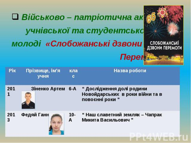 Військово – патріотична акція учнівської та студентської молоді «Слобожанські дзвони Перемоги»