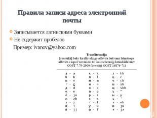 Записывается латинскими буквами Записывается латинскими буквами Не содержит проб