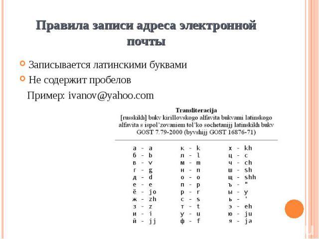 Записывается латинскими буквами Записывается латинскими буквами Не содержит пробелов Пример: ivanov@yahoo.com