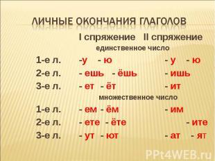 I спряжение II спряжениеединственное число1-е л.-у - ю - у - ю2-е л.- ешь - ёшь