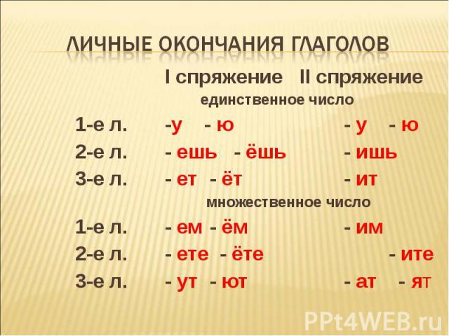 I спряжение II спряжениеединственное число1-е л.-у - ю - у - ю2-е л.- ешь - ёшь - ишь3-е л.- ет- ёт - ит множественное число1-е л.- ем- ём - им2-е л.- ете - ёте - ите3-е л.- ут - ют - ат - ят