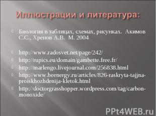 Иллюстрации и литература: Биология в таблицах, схемах, рисунках. Акимов С.С., Хр