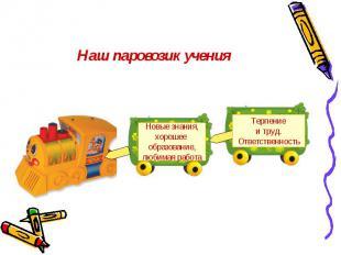 Наш паровозик учения Новые знания,хорошее образование,любимая работаТерпение и т