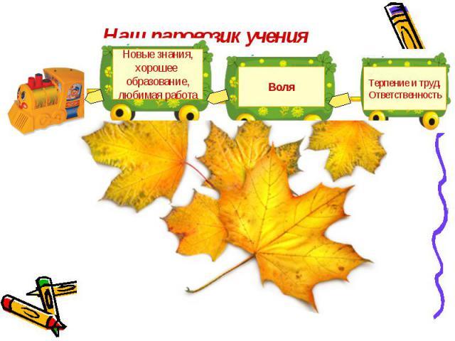 Наш паровозик учения Новые знания,хорошее образование,любимая работаВоляТерпение и труд.Ответственность