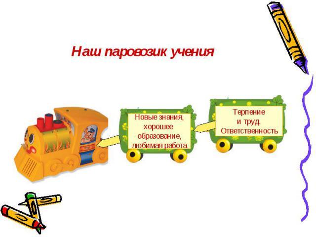 Наш паровозик учения Новые знания,хорошее образование,любимая работаТерпение и труд. Ответственность