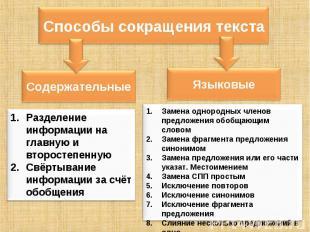 Способы сокращения текстаСодержательныеРазделение информации на главную и второс