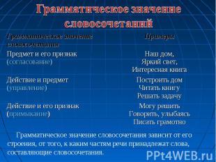 Грамматическое значение словосочетаний Грамматическое значение словосочетания за