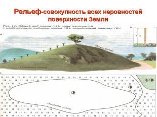 Рельеф-совокупность всех неровностей поверхности Земли