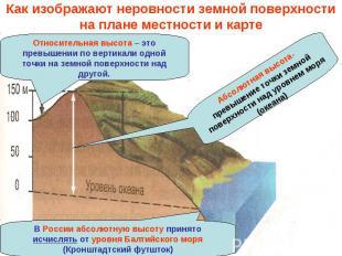Как изображают неровности земной поверхности на плане местности и карте Относите