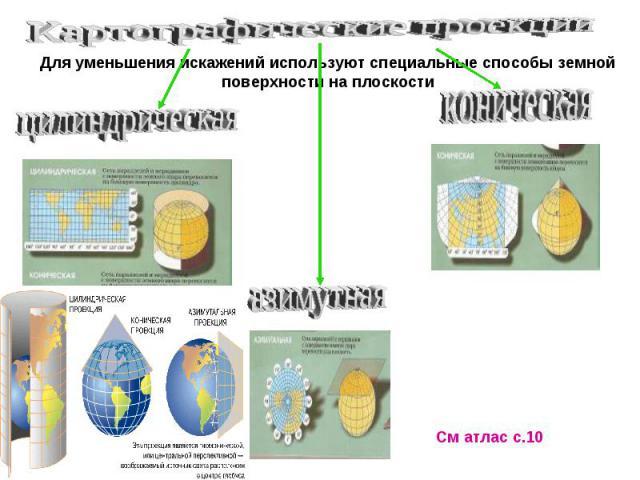 Картографические проекцииДля уменьшения искажений используют специальные способы земной поверхности на плоскости