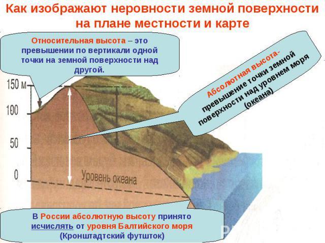 Как изображают неровности земной поверхности на плане местности и карте Относительная высота – это превышении по вертикали одной точки на земной поверхности над другой.Абсолютная высота- превышение точки земной поверхности над уровнем моря (океана)В…