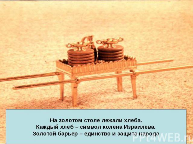 На золотом столе лежали хлеба.Каждый хлеб – символ колена Израилева.Золотой барьер – единство и защита народа