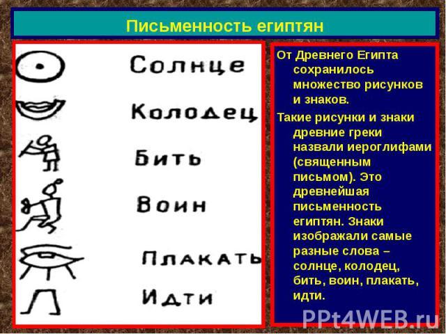 Письменность египтян От Древнего Египта сохранилось множество рисунков и знаков.Такие рисунки и знаки древние греки назвали иероглифами (священным письмом). Это древнейшая письменность египтян. Знаки изображали самые разные слова – солнце, колодец, …