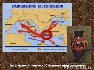 Направления греческой цивилизации. Амфора.