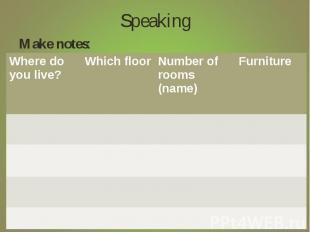 Speaking Make notes: