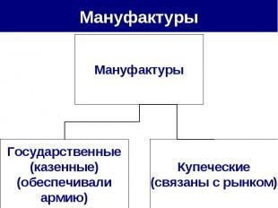 Мануфактуры