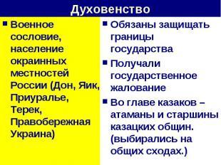 Духовенство Военное сословие, население окраинных местностей России (Дон, Яик, П