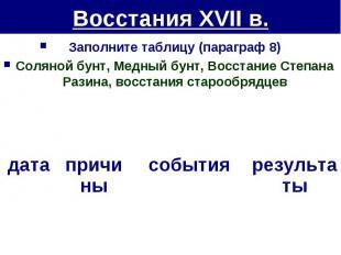 Восстания XVII в. Заполните таблицу (параграф 8)Соляной бунт, Медный бунт, Восст