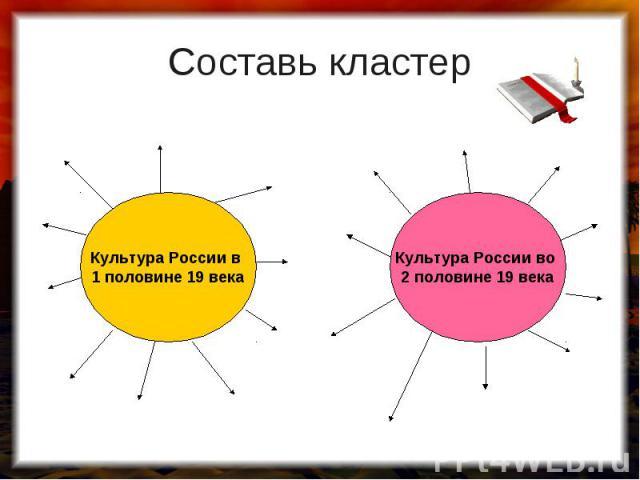 Составь кластер Культура России в 1 половине 19 векаКультура России во 2 половине 19 века