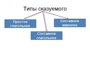 Типы сказуемого