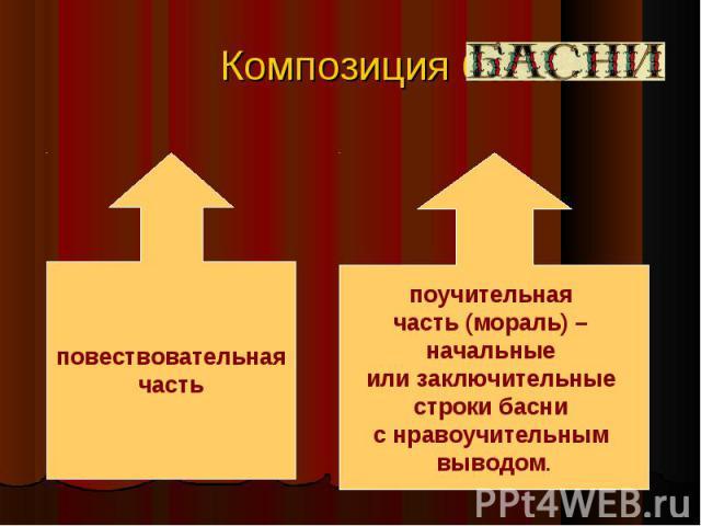 Композиция басни повествовательнаячастьпоучительная часть (мораль) – начальные или заключительные строки басни с нравоучительным выводом.