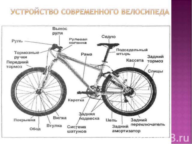 Устройство современного велосипеда