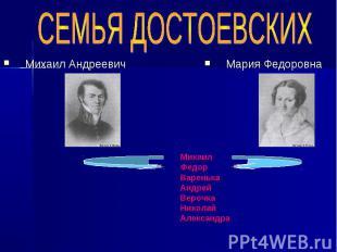 СЕМЬЯ ДОСТОЕВСКИХ Михаил Андреевич Мария Федоровна Михаил Федор Варенька Андрей