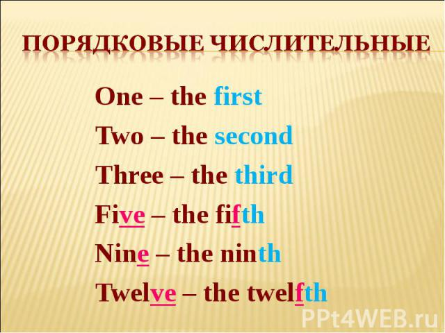 Порядковые числительные One – the firstTwo – the secondThree – the thirdFive – the fifthNine – the ninthTwelve – the twelfth