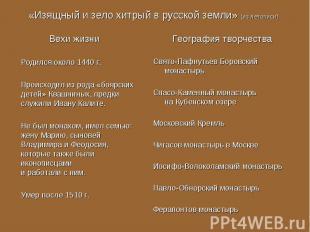 «Изящный и зело хитрый в русской земли» (из летописи) Вехи жизниРодился около 14