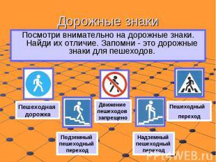 Дорожные знаки Посмотри внимательно на дорожные знаки. Найди их отличие. Запомни