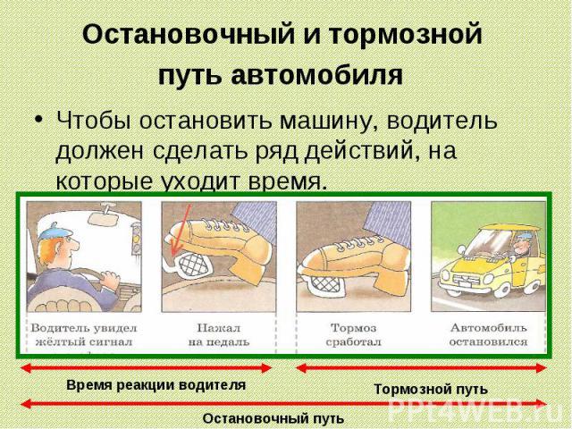 Остановочный и тормозной путь автомобиля Чтобы остановить машину, водитель должен сделать ряд действий, на которые уходит время.