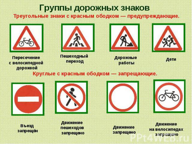 Группы дорожных знаков Треугольные знаки с красным ободком — предупреждающие.Круглые с красным ободком — запрещающие.