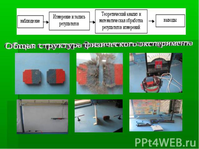 Общая структура физического эксперимента