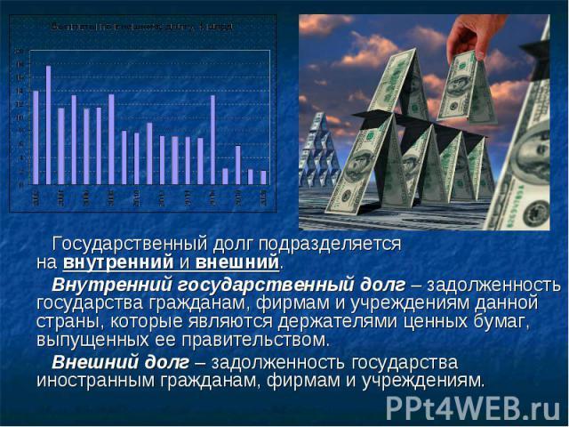 Государственный долг подразделяется навнутреннийивнешний. Внутренний государственный долг– задолженность государства гражданам, фирмам и учреждениям данной страны, которые являются держателями ценных бумаг, выпущенных ее правительством. Внешний …
