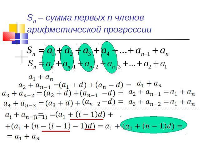 Sn – сумма первых n членов арифметической прогрессии