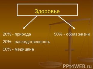 Здоровье 20% - природа20% - наследственность10% - медицина
