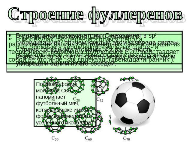 Строение фуллеренов По своей форме молекула С60 напоминает футбольный мяч, который также имеет форму Архимедового усеченного икосаэдра. В углеродном каркасе атомы C находятся в sp2-гибридизацией, причем каждый атом углерода связан с тремя соседними …