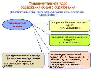 Фундаментальное ядро содержания общего образования(теоретическая основа - ранее